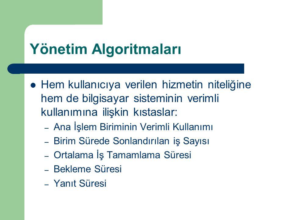 Yönetim Algoritmaları Hem kullanıcıya verilen hizmetin niteliğine hem de bilgisayar sisteminin verimli kullanımına ilişkin kıstaslar: – Ana İşlem Biriminin Verimli Kullanımı – Birim Sürede Sonlandırılan iş Sayısı – Ortalama İş Tamamlama Süresi – Bekleme Süresi – Yanıt Süresi