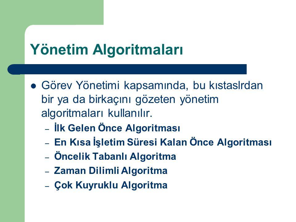 Yönetim Algoritmaları Görev Yönetimi kapsamında, bu kıstaslrdan bir ya da birkaçını gözeten yönetim algoritmaları kullanılır. – İlk Gelen Önce Algorit