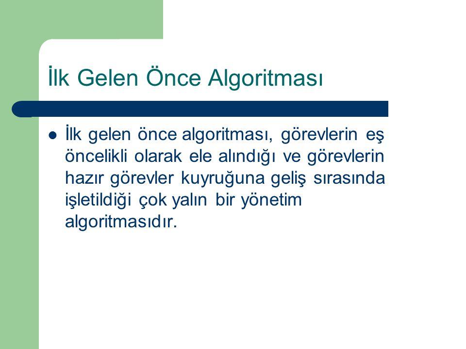 İlk Gelen Önce Algoritması İlk gelen önce algoritması, görevlerin eş öncelikli olarak ele alındığı ve görevlerin hazır görevler kuyruğuna geliş sırasında işletildiği çok yalın bir yönetim algoritmasıdır.