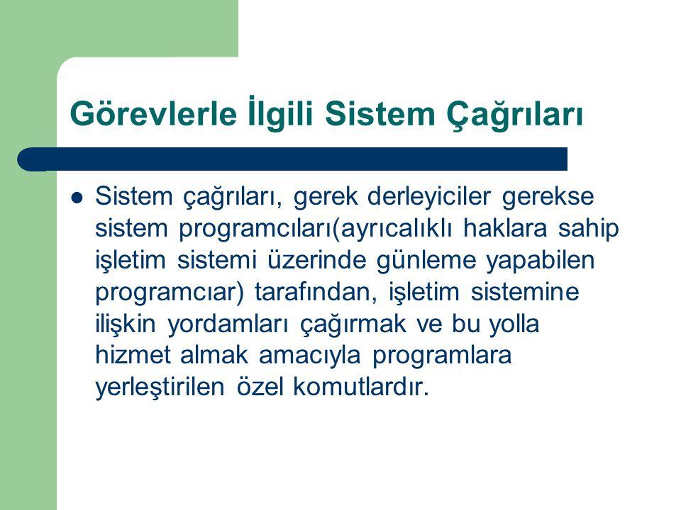 Görevlerle İlgili Sistem Çağrıları Sistem çağrıları, gerek derleyiciler gerekse sistem programcıları(ayrıcalıklı haklara sahip işletim sistemi üzerind