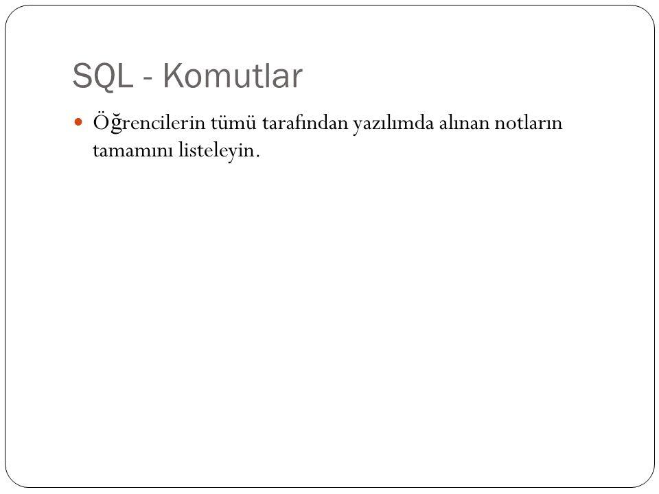 SQL - Komutlar Ö ğ rencilerin tümü tarafından yazılımda alınan notların tamamını listeleyin.
