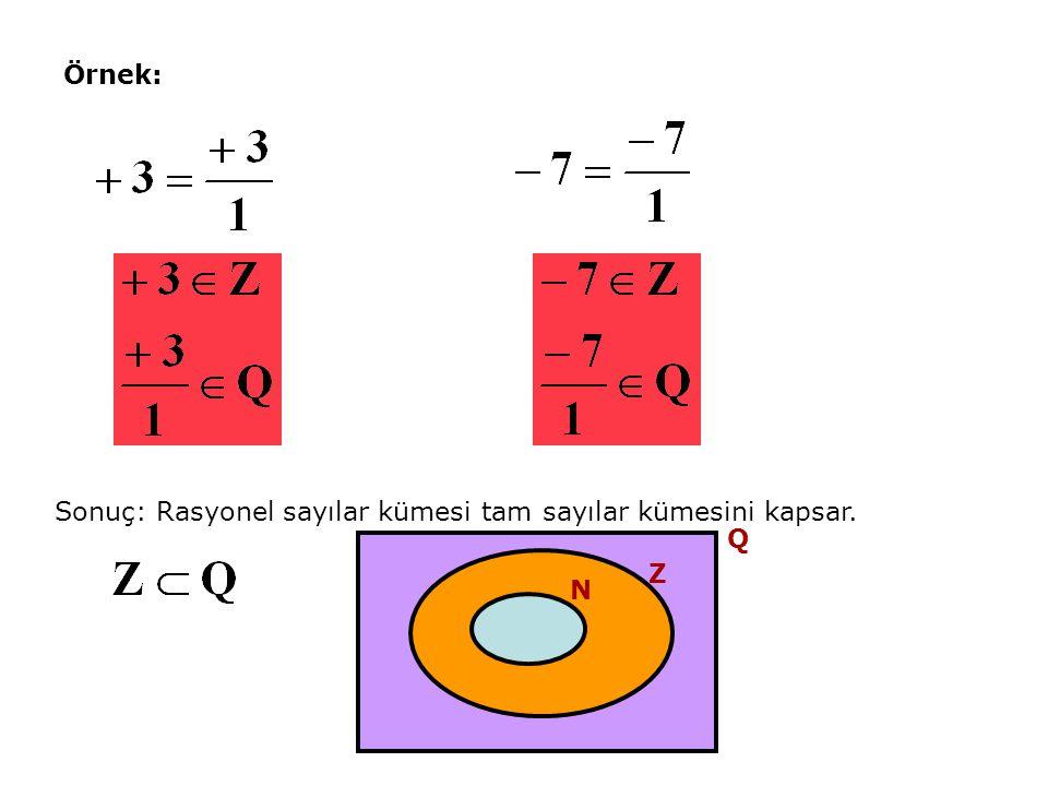 Örnek: Sonuç: Rasyonel sayılar kümesi tam sayılar kümesini kapsar. N Z Q