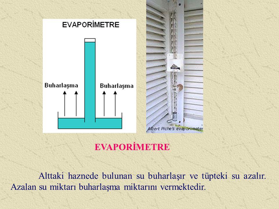 EVAPORİMETRE Alttaki haznede bulunan su buharlaşır ve tüpteki su azalır. Azalan su miktarı buharlaşma miktarını vermektedir.