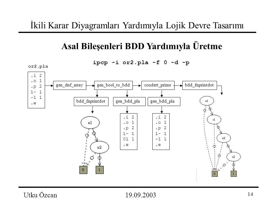 14 İkili Karar Diyagramları Yardımıyla Lojik Devre Tasarımı Utku Özcan19.09.2003 Asal Bileşenleri BDD Yardımıyla Üretme ipcp -i or2.pla -f 0 -d -p gen_dnf_array.i 2.o 1.p 2 1- 1 -1 1.e gen_bool_to_bddcoudert_prime bdd_fnprintdotgen_bdd_pla.i 2.o 1.p 2 1- 1 01 1.e gen_bdd_pla.i 2.o 1.p 2 1- 1 -1 1.e bdd_fnprintdot or2.pla