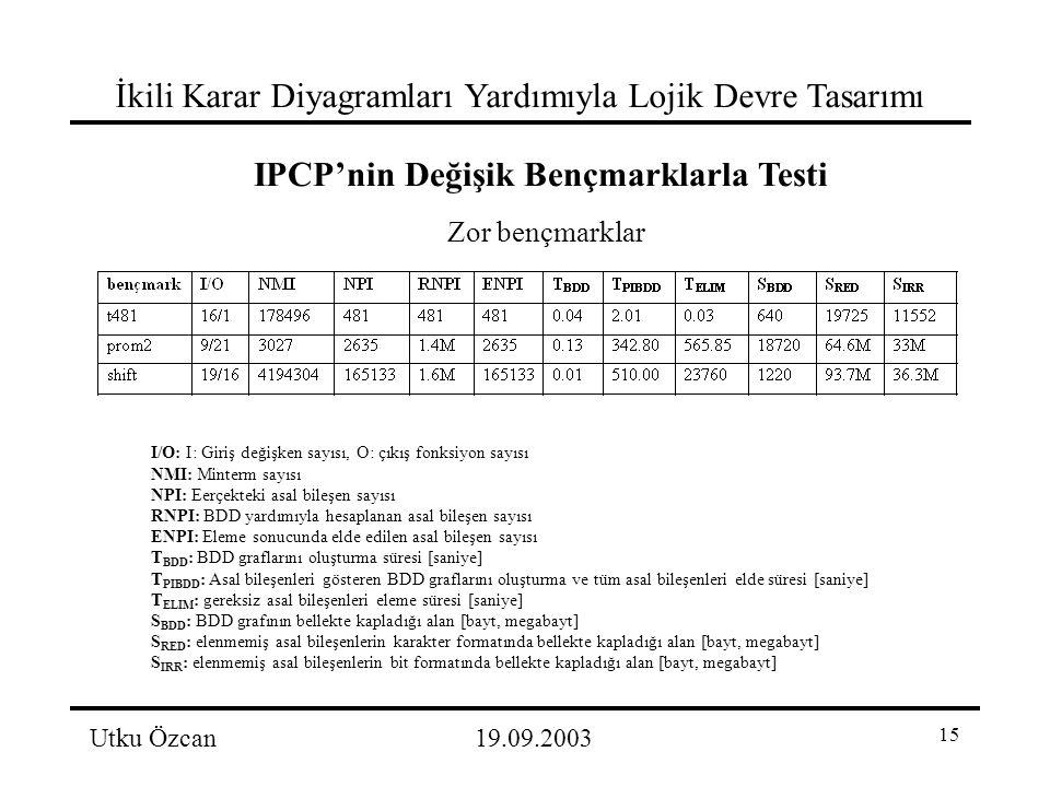 15 İkili Karar Diyagramları Yardımıyla Lojik Devre Tasarımı Utku Özcan19.09.2003 IPCP'nin Değişik Bençmarklarla Testi Zor bençmarklar I/O: I: Giriş değişken sayısı, O: çıkış fonksiyon sayısı NMI: Minterm sayısı NPI: Eerçekteki asal bileşen sayısı RNPI: BDD yardımıyla hesaplanan asal bileşen sayısı ENPI: Eleme sonucunda elde edilen asal bileşen sayısı T BDD : BDD graflarını oluşturma süresi [saniye] T PIBDD : Asal bileşenleri gösteren BDD graflarını oluşturma ve tüm asal bileşenleri elde süresi [saniye] T ELIM : gereksiz asal bileşenleri eleme süresi [saniye] S BDD : BDD grafının bellekte kapladığı alan [bayt, megabayt] S RED : elenmemiş asal bileşenlerin karakter formatında bellekte kapladığı alan [bayt, megabayt] S IRR : elenmemiş asal bileşenlerin bit formatında bellekte kapladığı alan [bayt, megabayt]