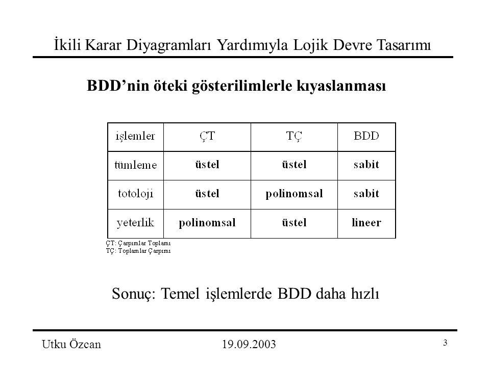 3 İkili Karar Diyagramları Yardımıyla Lojik Devre Tasarımı Utku Özcan19.09.2003 BDD'nin öteki gösterilimlerle kıyaslanması Sonuç: Temel işlemlerde BDD daha hızlı