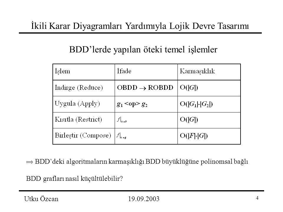 4 İkili Karar Diyagramları Yardımıyla Lojik Devre Tasarımı Utku Özcan19.09.2003 BDD'lerde yapılan öteki temel işlemler  BDD'deki algoritmaların karmaşıklığı BDD büyüklüğüne polinomsal bağlı BDD grafları nasıl küçültülebilir