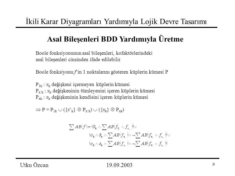9 İkili Karar Diyagramları Yardımıyla Lojik Devre Tasarımı Utku Özcan19.09.2003 Asal Bileşenleri BDD Yardımıyla Üretme Boole fonksiyonunun asal bileşenleri, kofaktörlerindeki asal bileşenleri cinsinden ifade edilebilir Boole fonksiyonu f'in 1 noktalarını gösteren küplerin kümesi P P 1k : x k değişkeni içermeyen küplerin kümesi P x'k : x k değişkeninin tümleyenini içeren küplerin kümesi P xk : x k değişkeninin kendisini içeren küplerin kümesi  P = P 1k  ({x' k }  P x'k )  ({x k }  P xk )