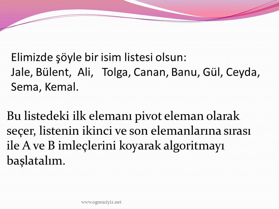 Elimizde şöyle bir isim listesi olsun: Jale, Bülent, Ali, Tolga, Canan, Banu, Gül, Ceyda, Sema, Kemal. Bu listedeki ilk elemanı pivot eleman olarak se
