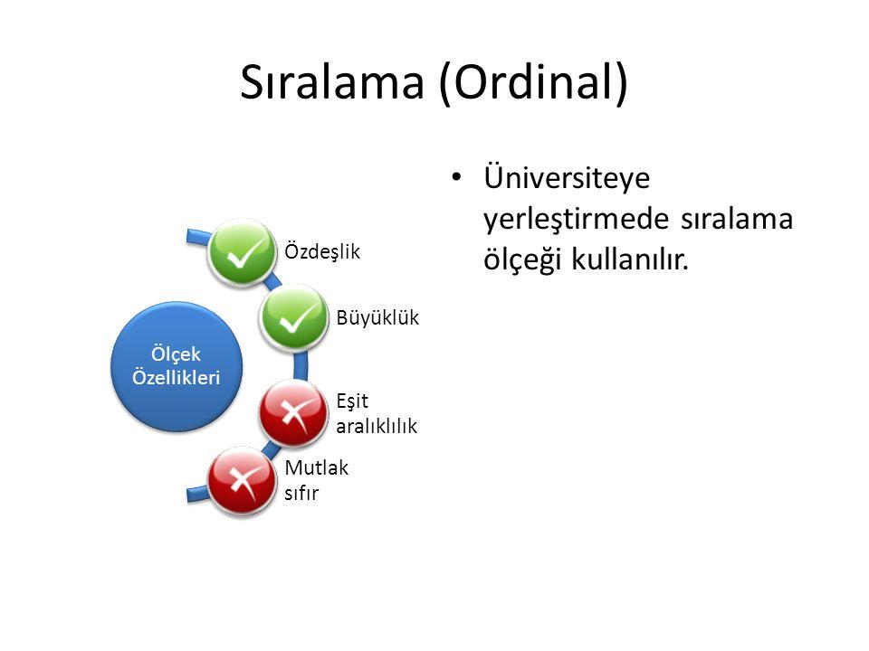 Sıralama (Ordinal) Ölçek Özellikleri Özdeşlik Büyüklük Eşit aralıklılık Mutlak sıfır Üniversiteye yerleştirmede sıralama ölçeği kullanılır.