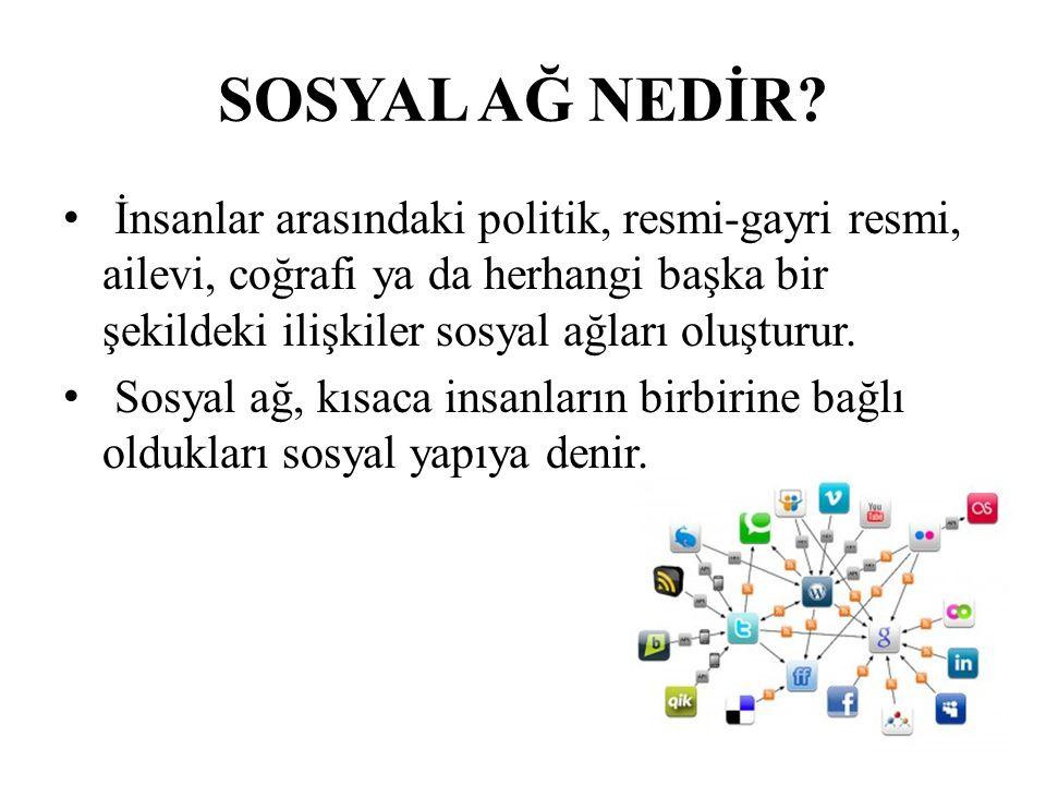 SOSYAL AĞ NEDİR? İnsanlar arasındaki politik, resmi-gayri resmi, ailevi, coğrafi ya da herhangi başka bir şekildeki ilişkiler sosyal ağları oluşturur.