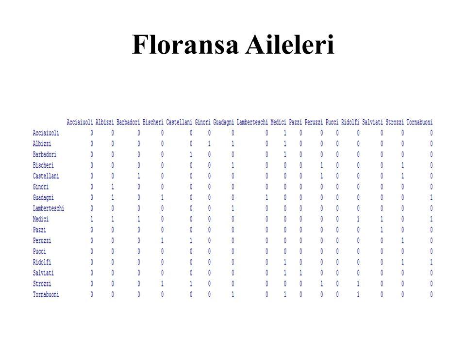 Floransa Aileleri