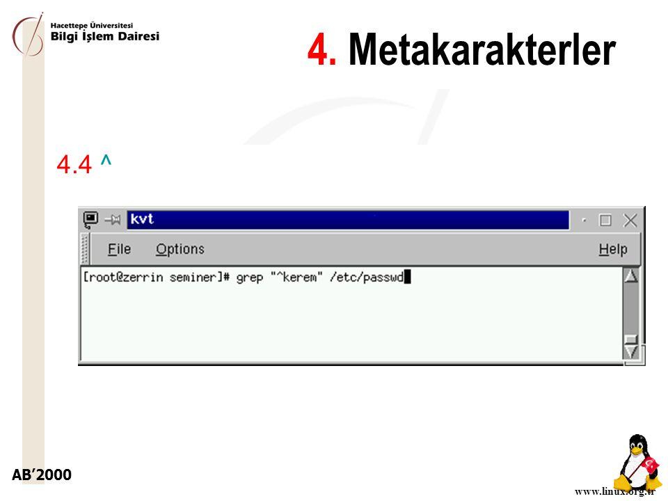 AB'2000 www.linux.org.tr 4. Metakarakterler 4.4 ^