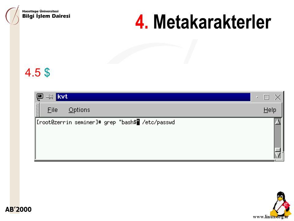 AB'2000 www.linux.org.tr 4.5 $ 4. Metakarakterler