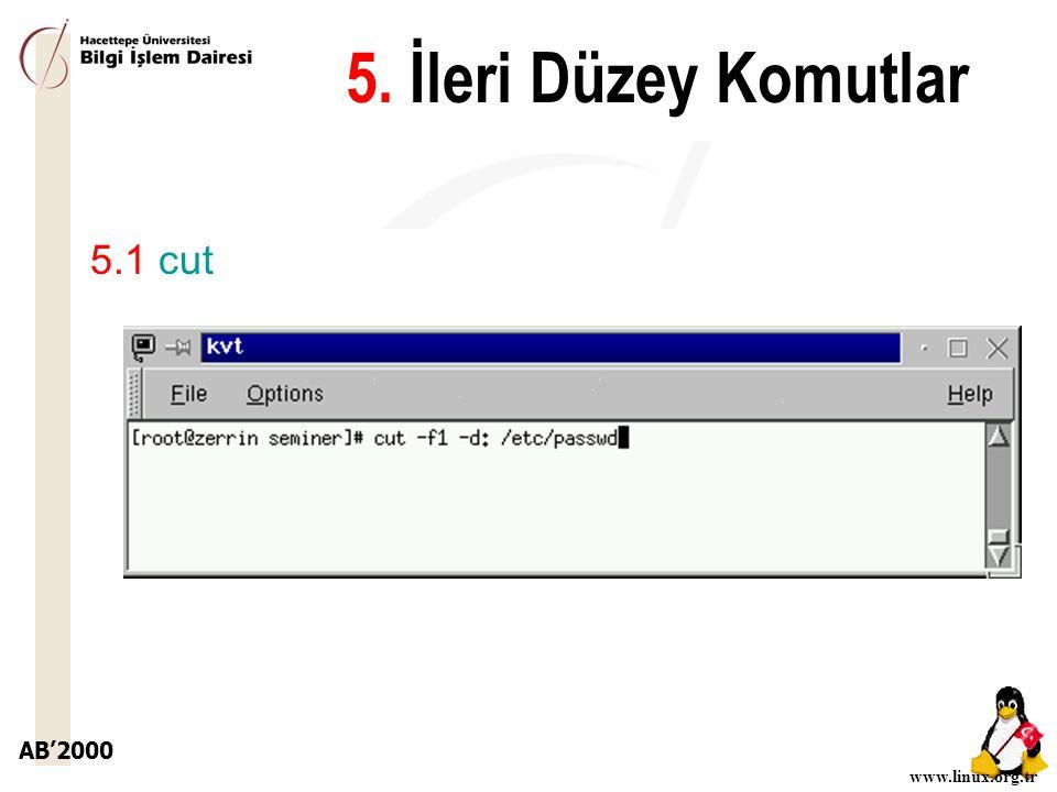 AB'2000 www.linux.org.tr 5. İleri Düzey Komutlar 5.1 cut