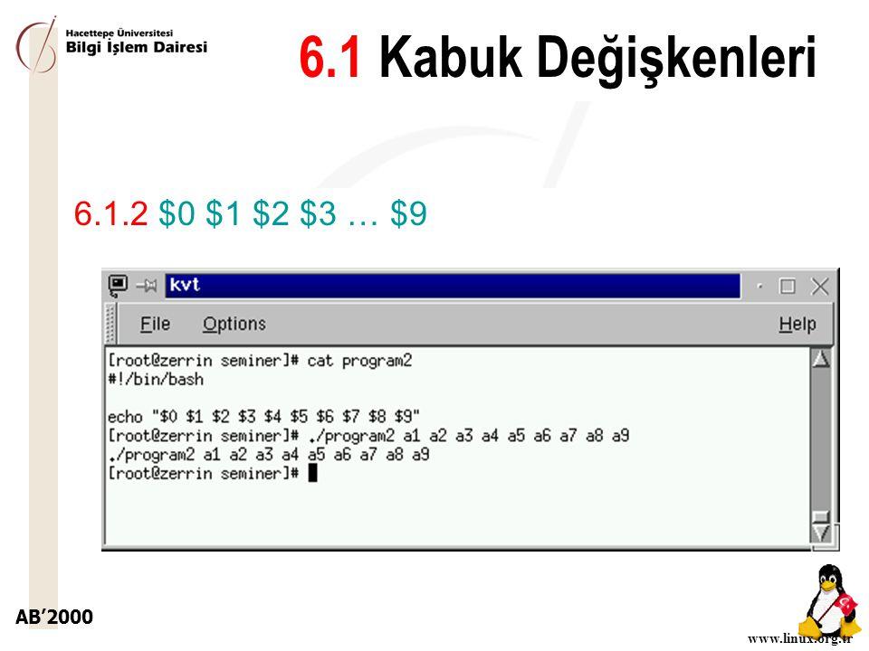 AB'2000 www.linux.org.tr 6.1.2 $0 $1 $2 $3 … $9 6.1 Kabuk Değişkenleri