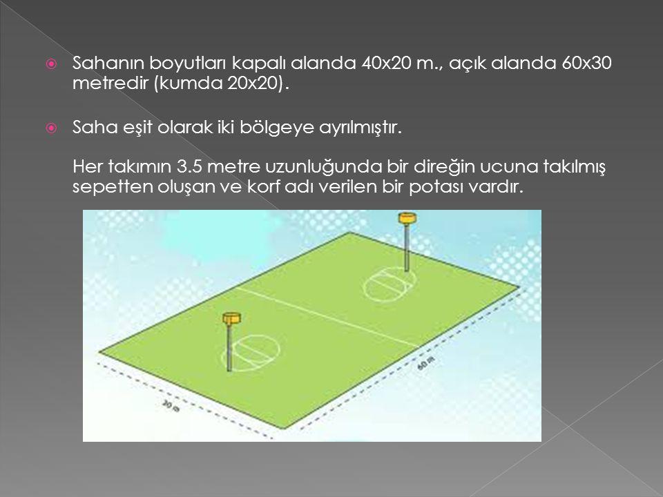  Sahanın boyutları kapalı alanda 40x20 m., açık alanda 60x30 metredir (kumda 20x20).  Saha eşit olarak iki bölgeye ayrılmıştır. Her takımın 3.5 metr