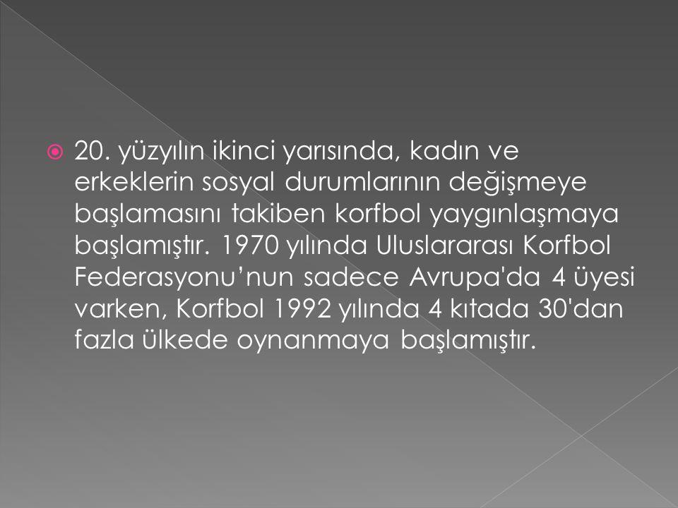  IKF, 1993 yılında Uluslararası Olimpiyat Komitesi (UOK) tarafından resmen tanınmıştır.