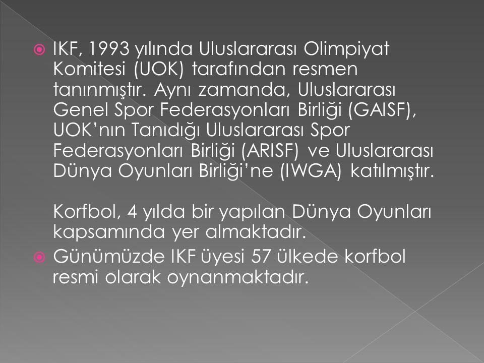  IKF, 1993 yılında Uluslararası Olimpiyat Komitesi (UOK) tarafından resmen tanınmıştır. Aynı zamanda, Uluslararası Genel Spor Federasyonları Birliği