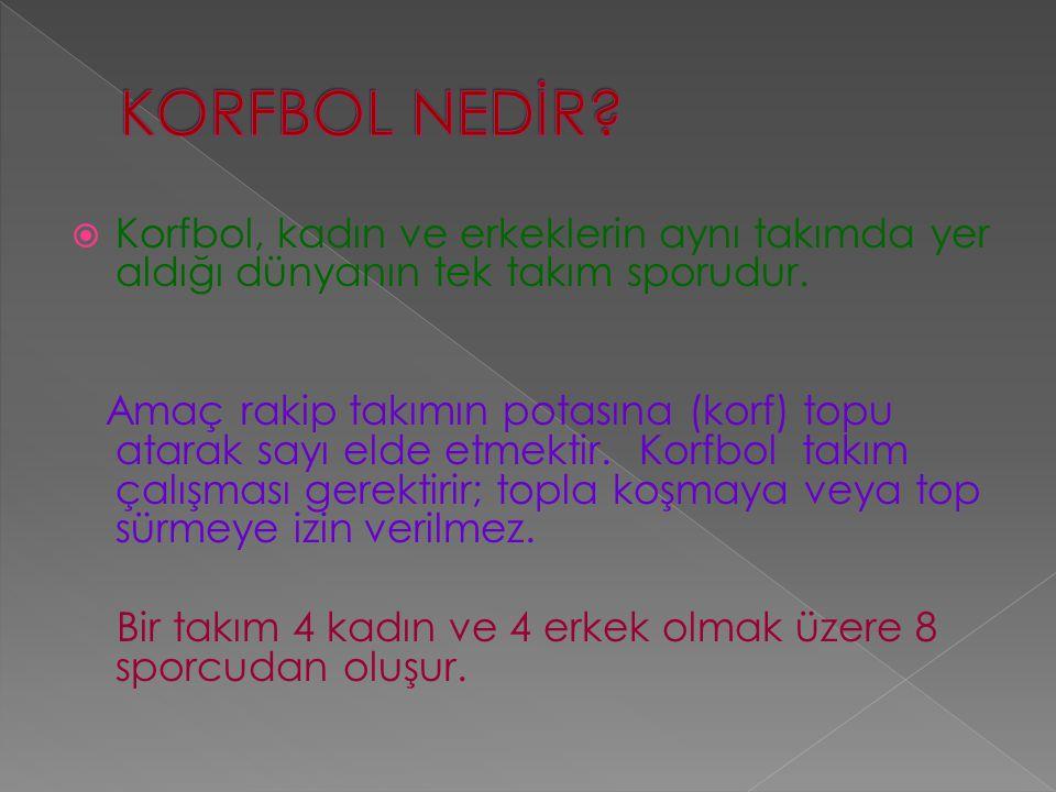  http://www.korfbol.com/index.php?option =com_content&view=article&id=58&Itemid =159 http://www.korfbol.com/index.php?option =com_content&view=article&id=58&Itemid =159  http://iremkalkan.blogspot.com/2010/01/ko rfbol-oyun-kurallar.html http://iremkalkan.blogspot.com/2010/01/ko rfbol-oyun-kurallar.html  http://people.sabanciuniv.edu/~ugurtan/K orfbol_Oyun_Kurallari_2009.pdf http://people.sabanciuniv.edu/~ugurtan/K orfbol_Oyun_Kurallari_2009.pdf  http://www.korfbol.com/index.php?option =com_content&view=article&id=57&Itemid =58 http://www.korfbol.com/index.php?option =com_content&view=article&id=57&Itemid =58  http://tr.wikipedia.org/wiki/Korfbol http://tr.wikipedia.org/wiki/Korfbol