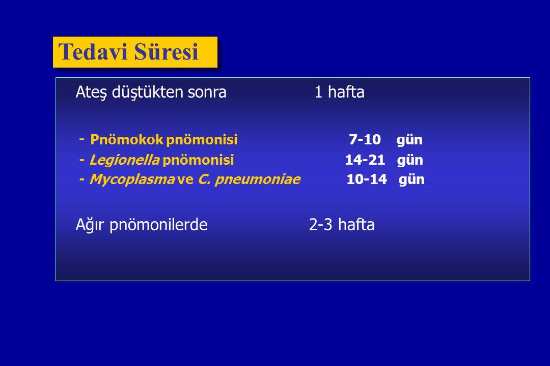 Tedavi Süresi Ateş düştükten sonra 1 hafta - Pnömokok pnömonisi 7-10 gün - Legionella pnömonisi 14-21 gün - Mycoplasma ve C. pneumoniae 10-14 gün Ağır