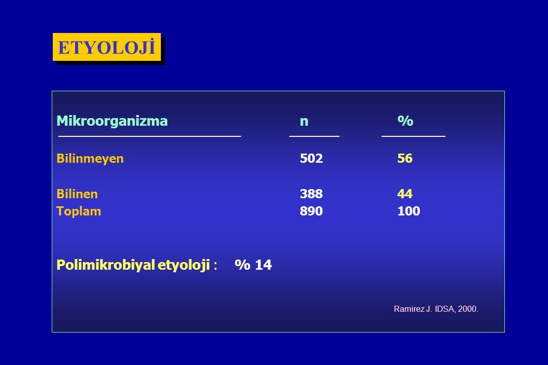 Mikroorganizman% Bilinmeyen50256 Bilinen38844 Toplam890100 Polimikrobiyal etyoloji : % 14 ETYOLOJİ Ramirez J. IDSA, 2000.