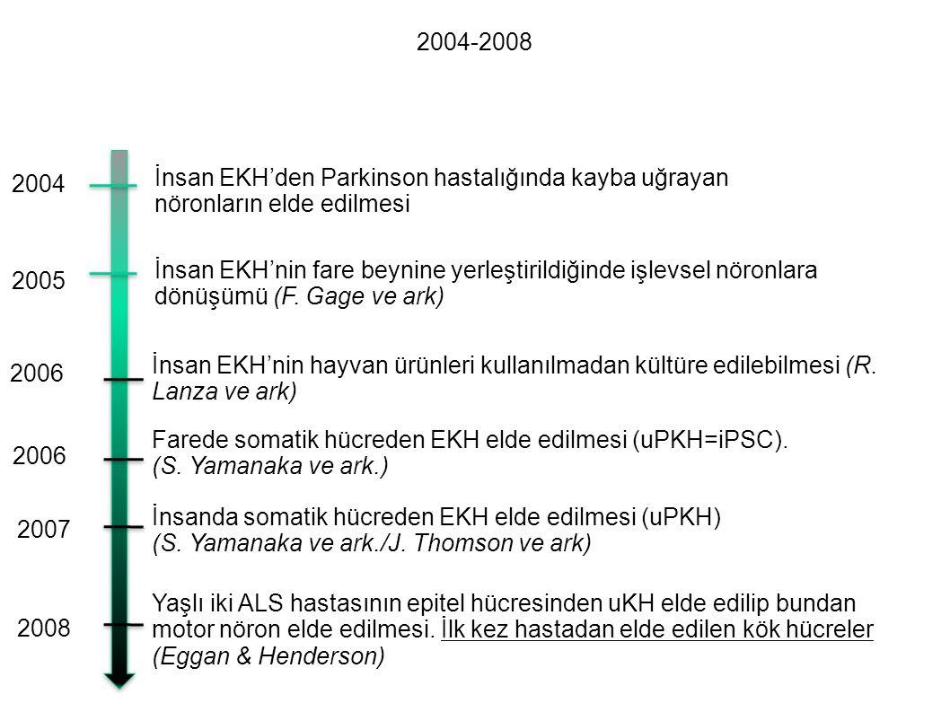 İnsan EKH'nin hayvan ürünleri kullanılmadan kültüre edilebilmesi (R. Lanza ve ark) Farede somatik hücreden EKH elde edilmesi (uPKH=iPSC). (S. Yamanaka