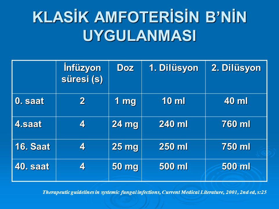 KLASİK AMFOTERİSİN B'NİN UYGULANMASI İnfüzyon süresi (s) Doz 1. Dilüsyon 2. Dilüsyon 0. saat 2 1 mg 10 ml 40 ml 4.saat4 24 mg 240 ml 760 ml 16. Saat 4