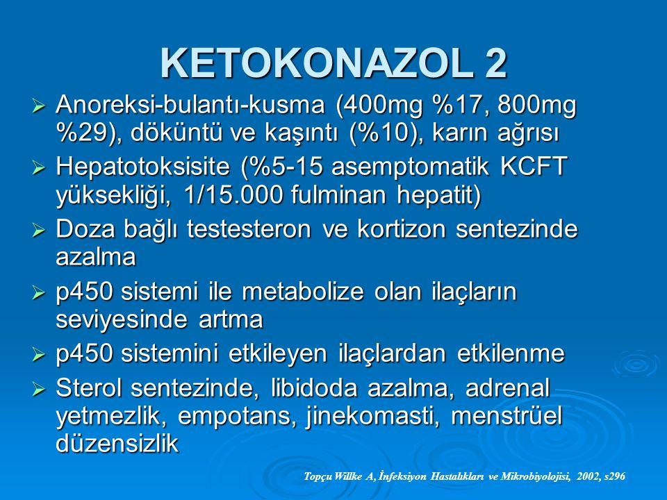 KETOKONAZOL 2  Anoreksi-bulantı-kusma (400mg %17, 800mg %29), döküntü ve kaşıntı (%10), karın ağrısı  Hepatotoksisite (%5-15 asemptomatik KCFT yükse