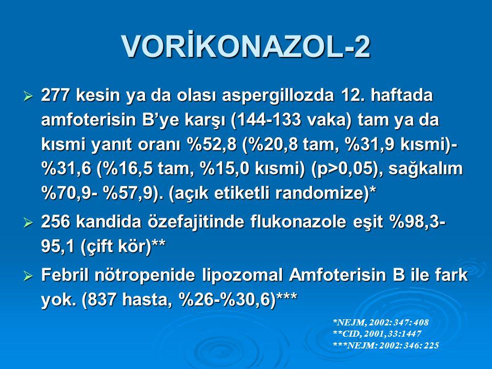 VORİKONAZOL-2  277 kesin ya da olası aspergillozda 12. haftada amfoterisin B'ye karşı (144-133 vaka) tam ya da kısmi yanıt oranı %52,8 (%20,8 tam, %3
