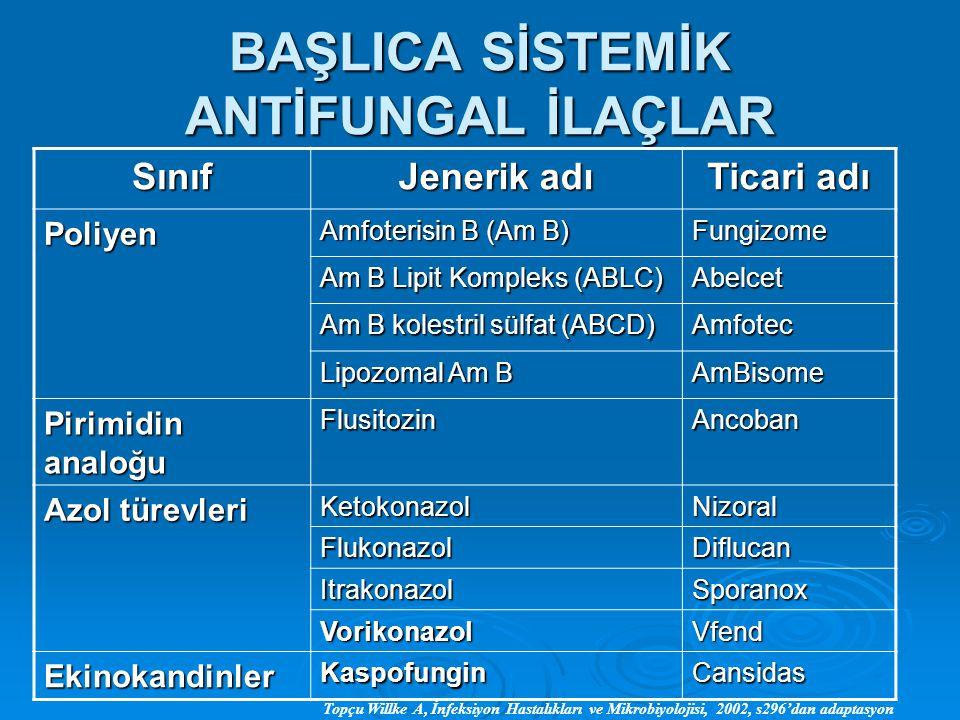AMFOTERİSİN B-1  Aspergillus spp. Blastomyces dermatitidis  Candida spp.