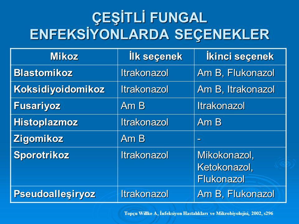 ÇEŞİTLİ FUNGAL ENFEKSİYONLARDA SEÇENEKLER Mikoz İlk seçenek İkinci seçenek BlastomikozItrakonazol Am B, Flukonazol KoksidiyoidomikozItrakonazol Am B,
