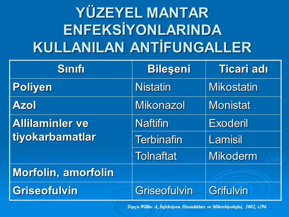 ANTİFUNGALLERİN ETKİ MEKANİZMALARI Sınıf Etki mekanizması Poliyenler (Nistatin, amfoterisin B) Ergosterol Azoller (Ketokonazol, flukonazol, itrakonazol, vorikonazol**...) Lanosterol 14α demetilaz inhibisyonu, **24 metilen dihidro lanosterol demetilaz inhibisyonu Allilamin ve tiyokarbamatlar (naltifin, terbinafin, tolnaftat) Oksidoskualen siklaz inhibisyonu Morfolin, amorolfin Sterol 14 redüktaz ve 7- 8 izomeraz inhibisyonu Pirimidin (Flusitozin) 5 florourasile dönüşerek RNA, timine dönüşerek DNA yapısını bozar.