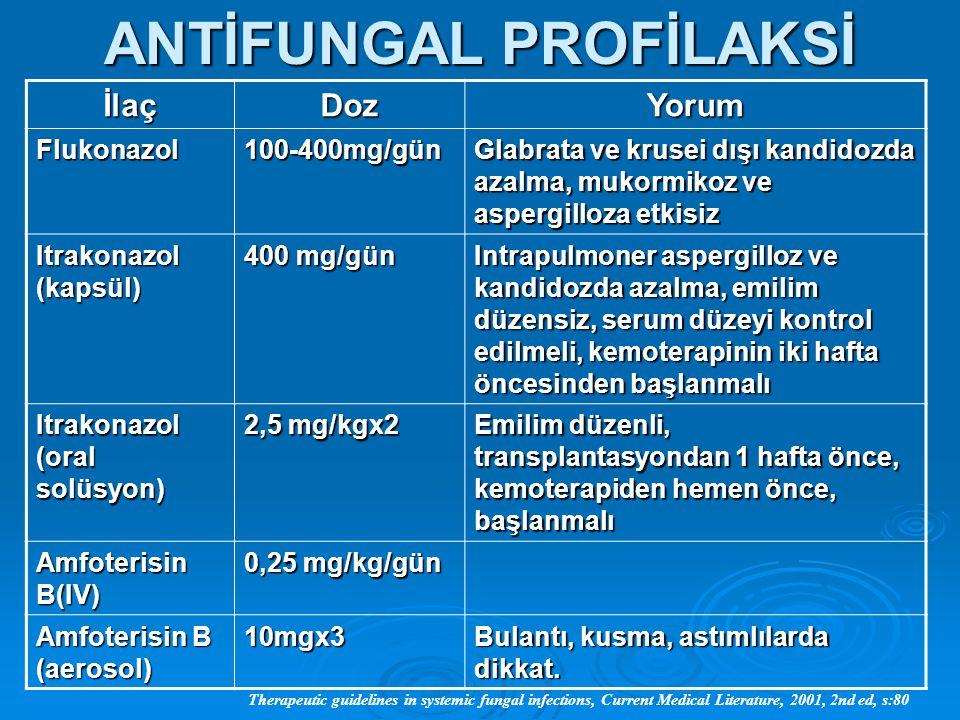 ANTİFUNGAL PROFİLAKSİ İlaçDozYorum Flukonazol100-400mg/gün Glabrata ve krusei dışı kandidozda azalma, mukormikoz ve aspergilloza etkisiz Itrakonazol (