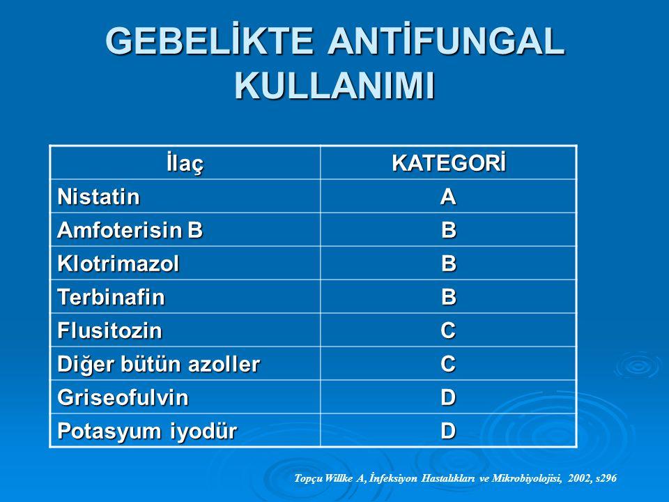 GEBELİKTE ANTİFUNGAL KULLANIMI İlaçKATEGORİ NistatinA Amfoterisin B B KlotrimazolB TerbinafinB FlusitozinC Diğer bütün azoller C GriseofulvinD Potasyu