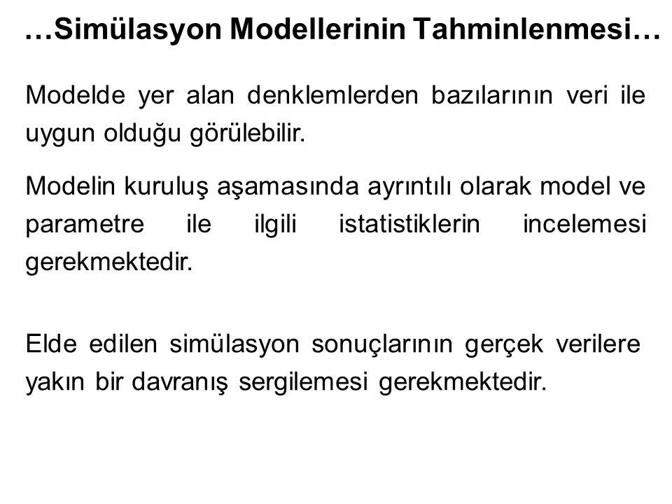 …Simülasyon Modellerinin Tahminlenmesi… Modelde yer alan denklemlerden bazılarının veri ile uygun olduğu görülebilir.