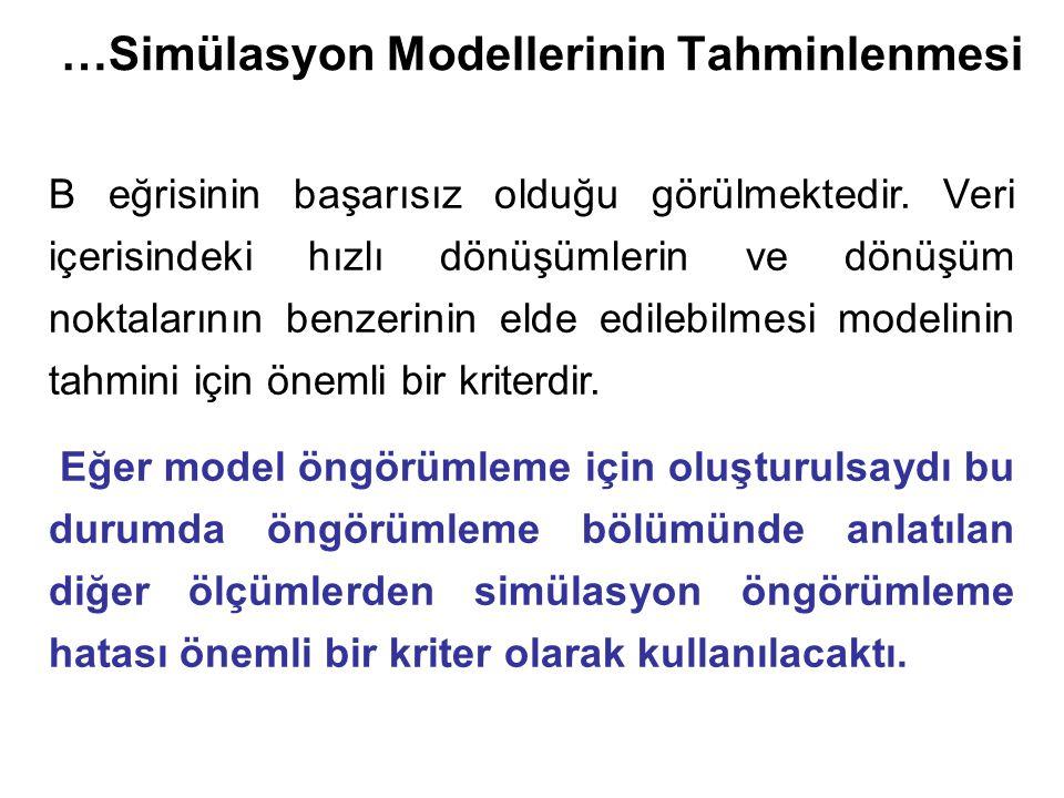 …Simülasyon Modellerinin Tahminlenmesi B eğrisinin başarısız olduğu görülmektedir.