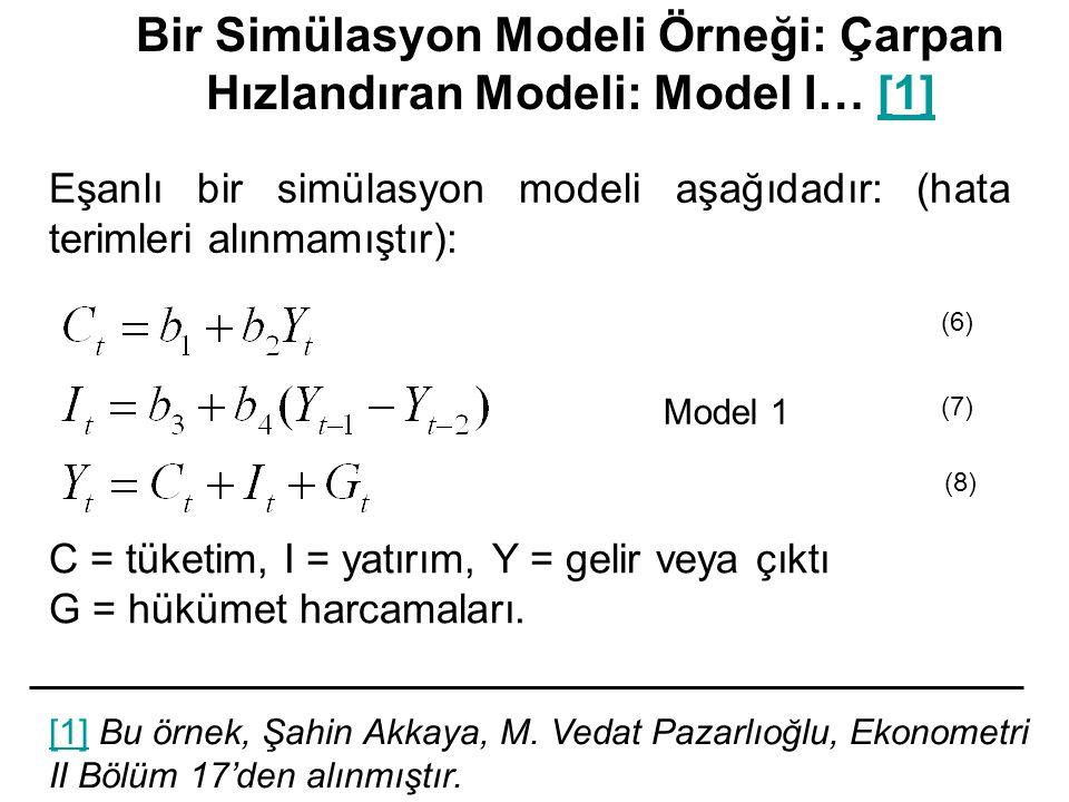 [1][1] Bu örnek, Şahin Akkaya, M.Vedat Pazarlıoğlu, Ekonometri II Bölüm 17'den alınmıştır.