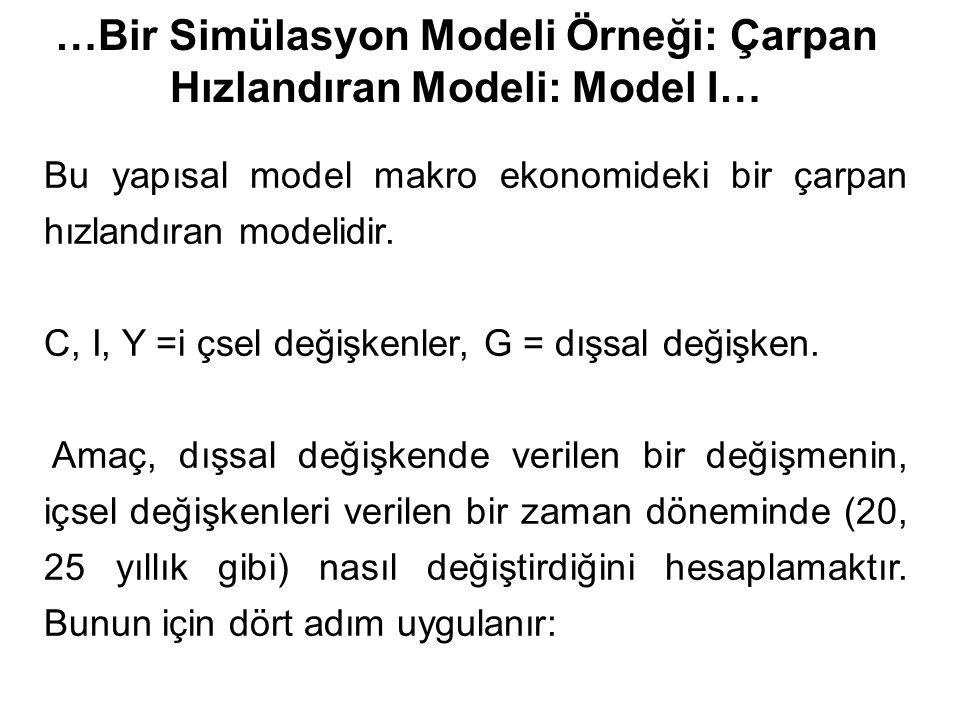 …Bir Simülasyon Modeli Örneği: Çarpan Hızlandıran Modeli: Model I… Bu yapısal model makro ekonomideki bir çarpan hızlandıran modelidir.