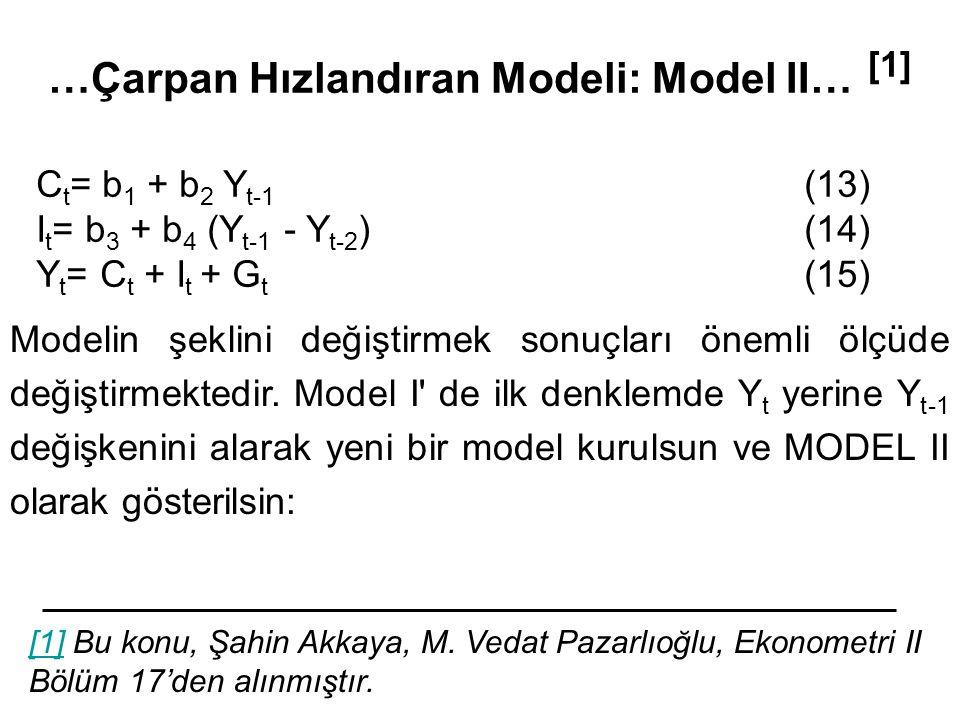 …Çarpan Hızlandıran Modeli: Model II… [1] [1][1] Bu konu, Şahin Akkaya, M.