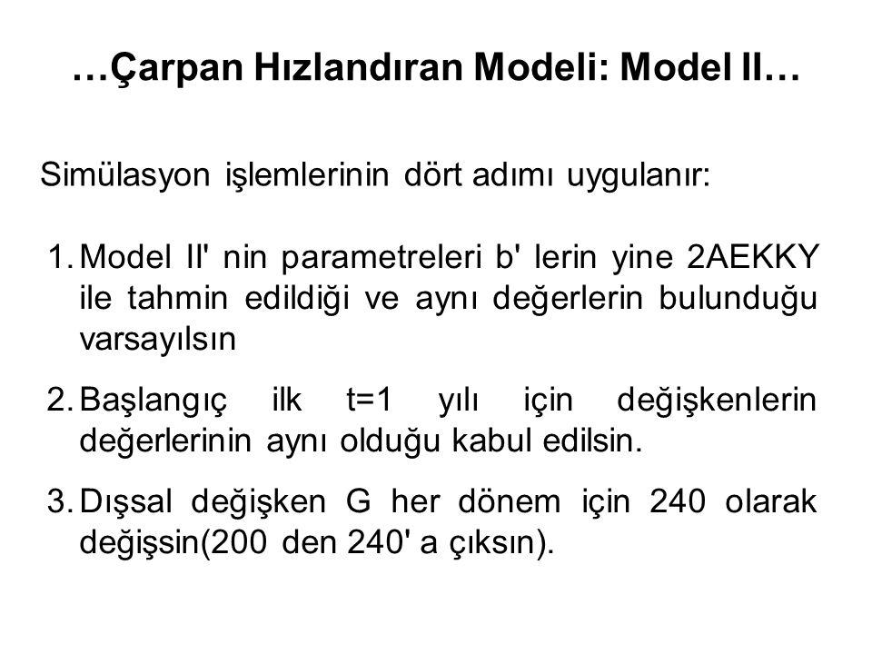 Simülasyon işlemlerinin dört adımı uygulanır: 1.Model II nin parametreleri b lerin yine 2AEKKY ile tahmin edildiği ve aynı değerlerin bulunduğu varsayılsın 2.Başlangıç ilk t=1 yılı için değişkenlerin değerlerinin aynı olduğu kabul edilsin.