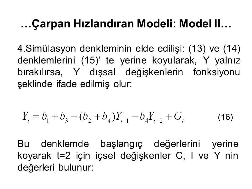 4.Simülasyon denkleminin elde edilişi: (13) ve (14) denklemlerini (15) te yerine koyularak, Y yalnız bırakılırsa, Y dışsal değişkenlerin fonksiyonu şeklinde ifade edilmiş olur: Bu denklemde başlangıç değerlerini yerine koyarak t=2 için içsel değişkenler C, I ve Y nin değerleri bulunur: (16)