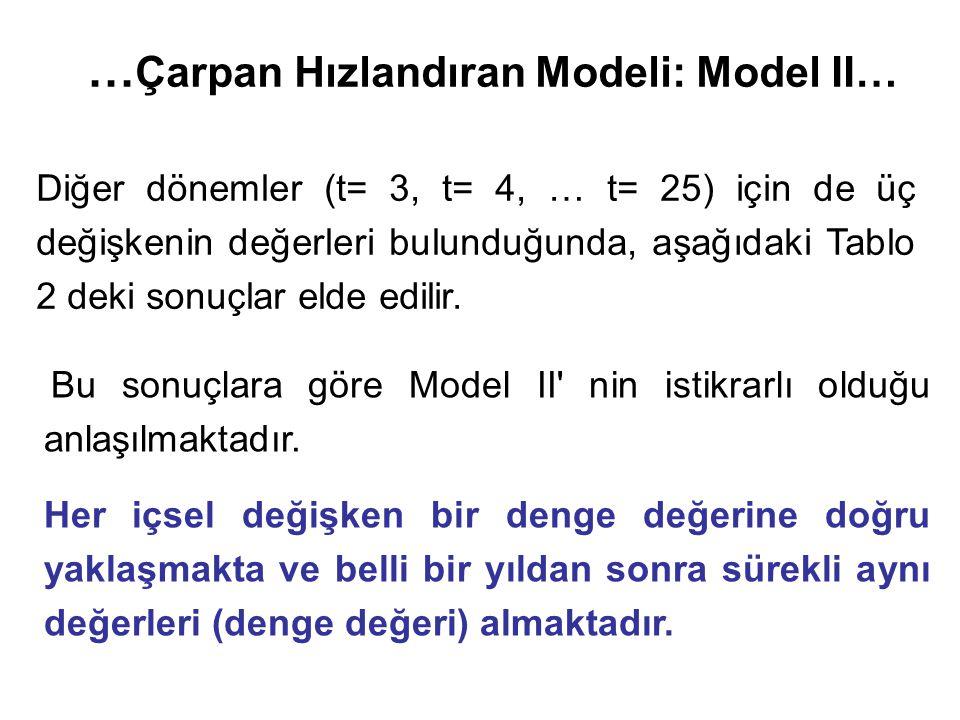 … Çarpan Hızlandıran Modeli: Model II… Diğer dönemler (t= 3, t= 4, … t= 25) için de üç değişkenin değerleri bulunduğunda, aşağıdaki Tablo 2 deki sonuçlar elde edilir.