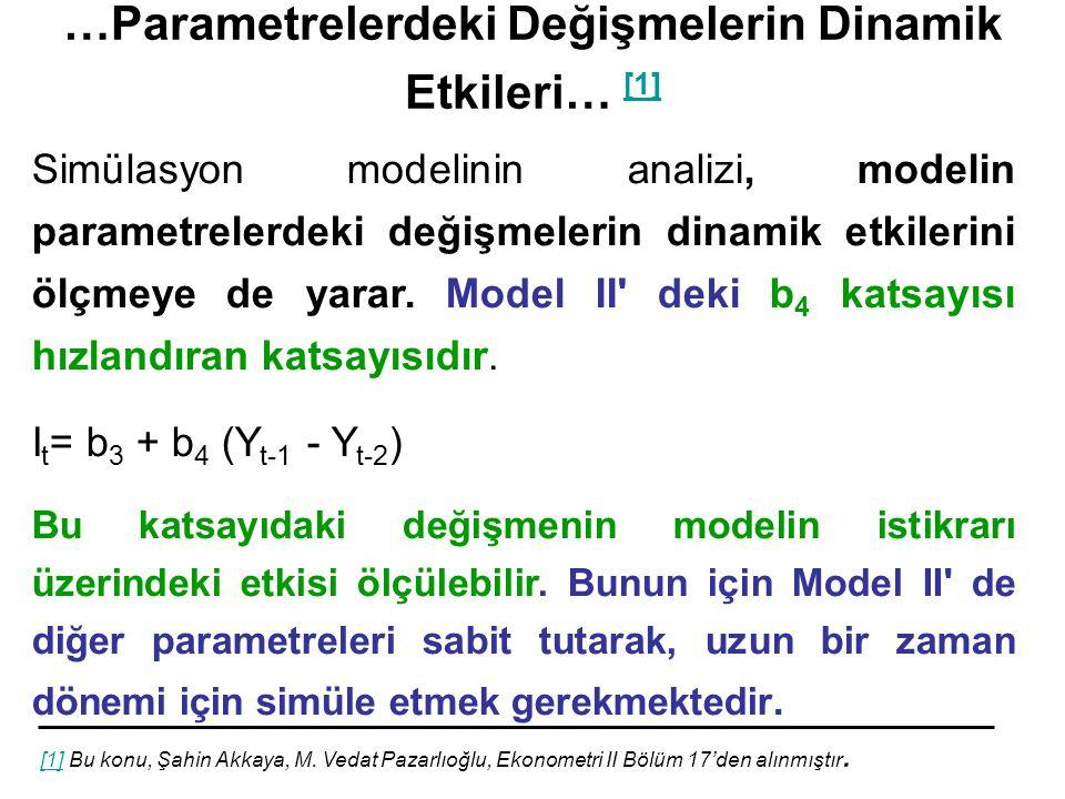 …Parametrelerdeki Değişmelerin Dinamik Etkileri… [1] [1] [1] Bu konu, Şahin Akkaya, M.