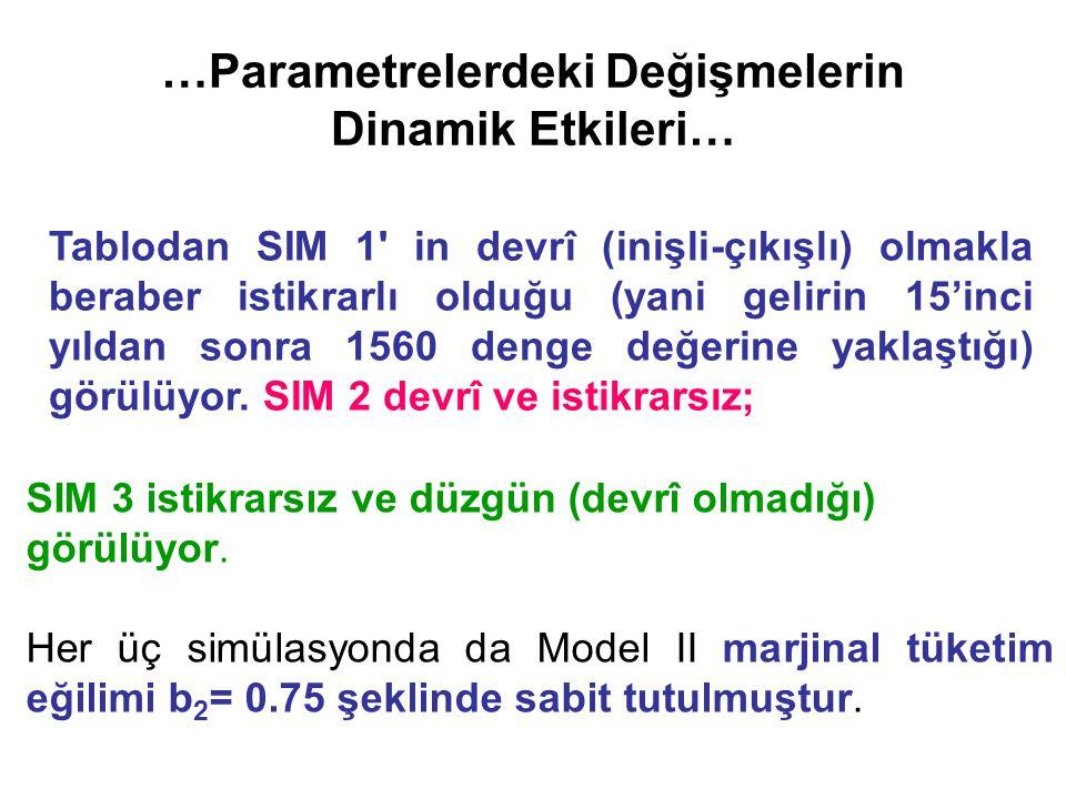 …Parametrelerdeki Değişmelerin Dinamik Etkileri… Tablodan SIM 1 in devrî (inişli-çıkışlı) olmakla beraber istikrarlı olduğu (yani gelirin 15'inci yıldan sonra 1560 denge değerine yaklaştığı) görülüyor.