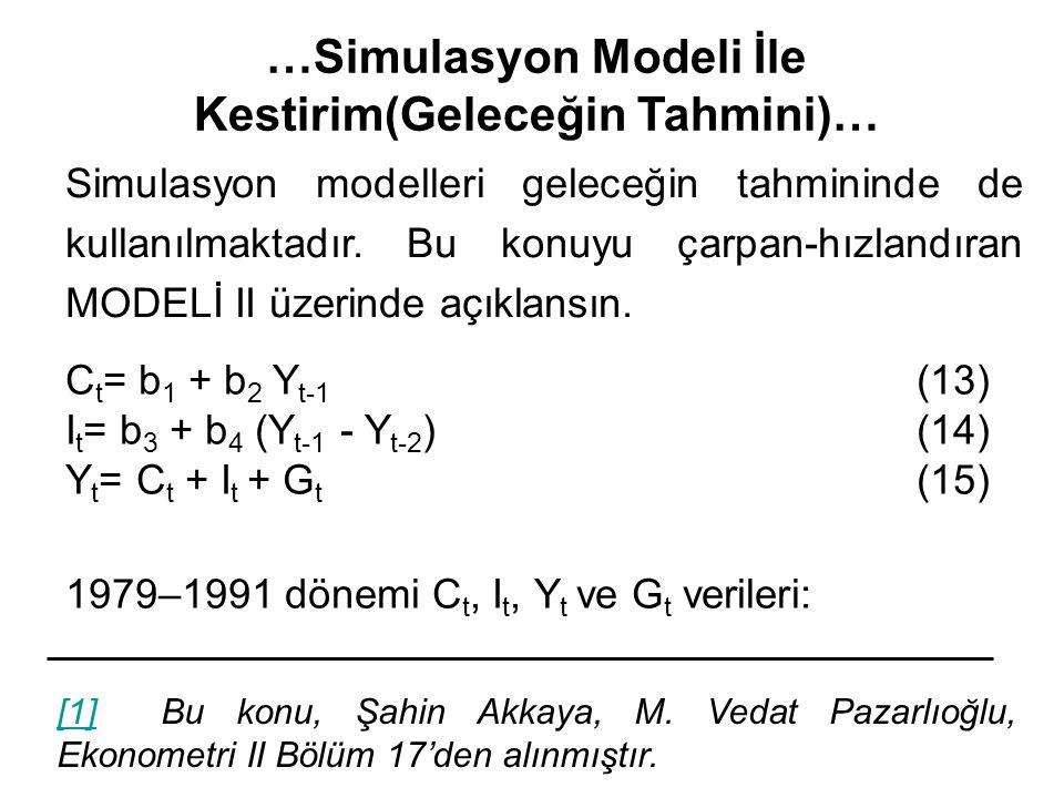 [1][1] Bu konu, Şahin Akkaya, M.Vedat Pazarlıoğlu, Ekonometri II Bölüm 17'den alınmıştır.