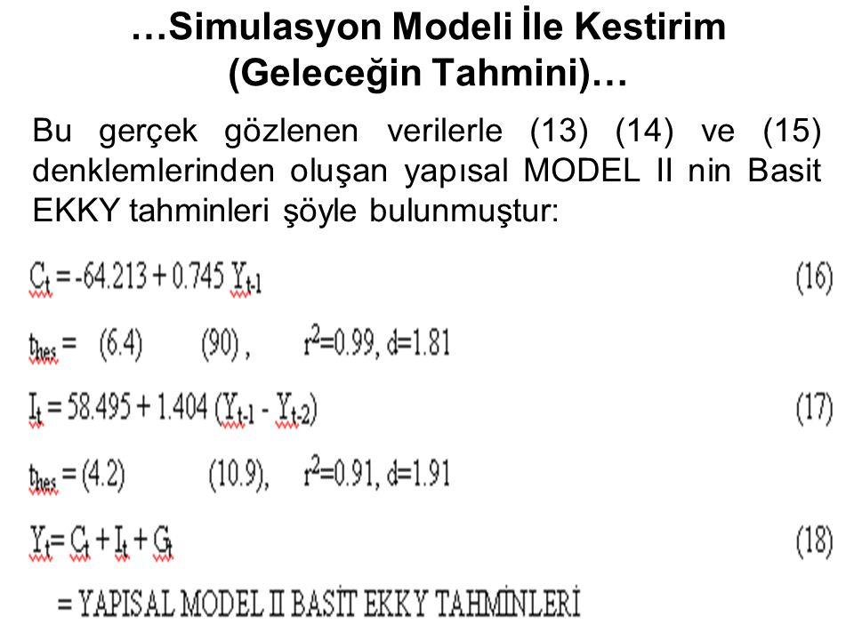 Bu gerçek gözlenen verilerle (13) (14) ve (15) denklemlerinden oluşan yapısal MODEL II nin Basit EKKY tahminleri şöyle bulunmuştur: