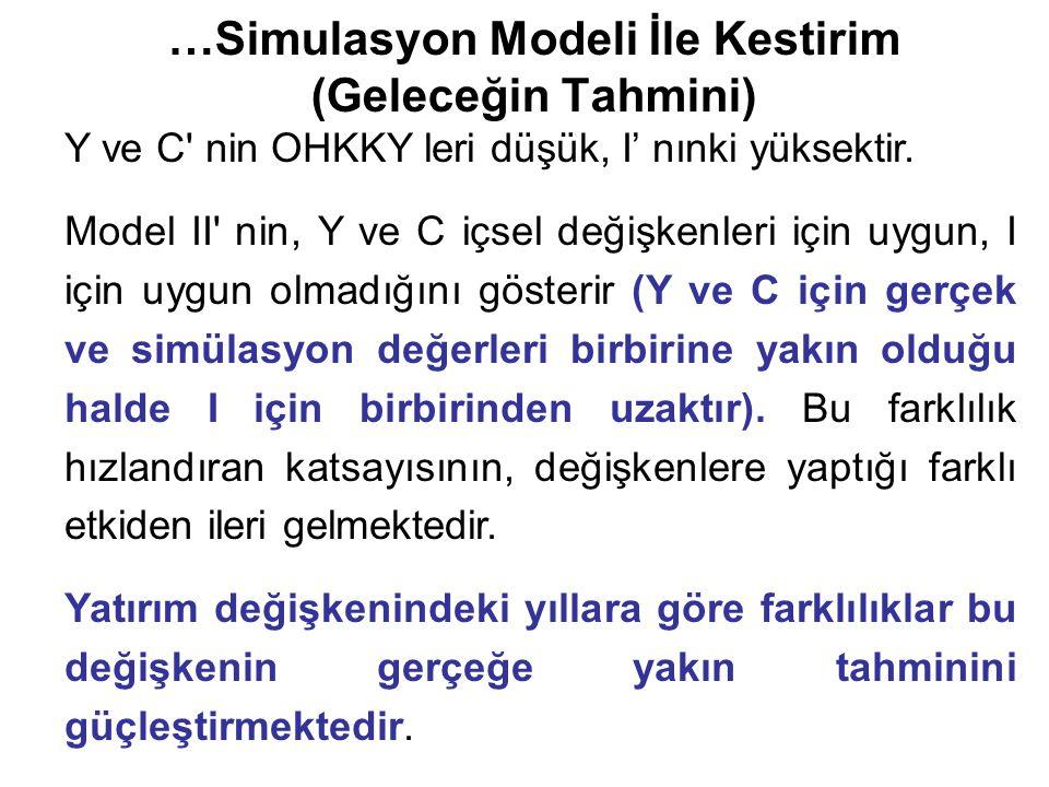 …Simulasyon Modeli İle Kestirim (Geleceğin Tahmini) Y ve C nin OHKKY leri düşük, I' nınki yüksektir.