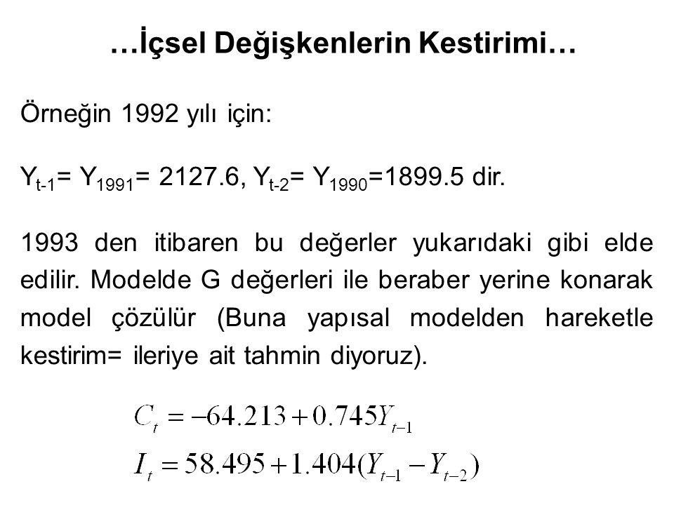 …İçsel Değişkenlerin Kestirimi… Örneğin 1992 yılı için: Y t-1 = Y 1991 = 2127.6, Y t-2 = Y 1990 =1899.5 dir.