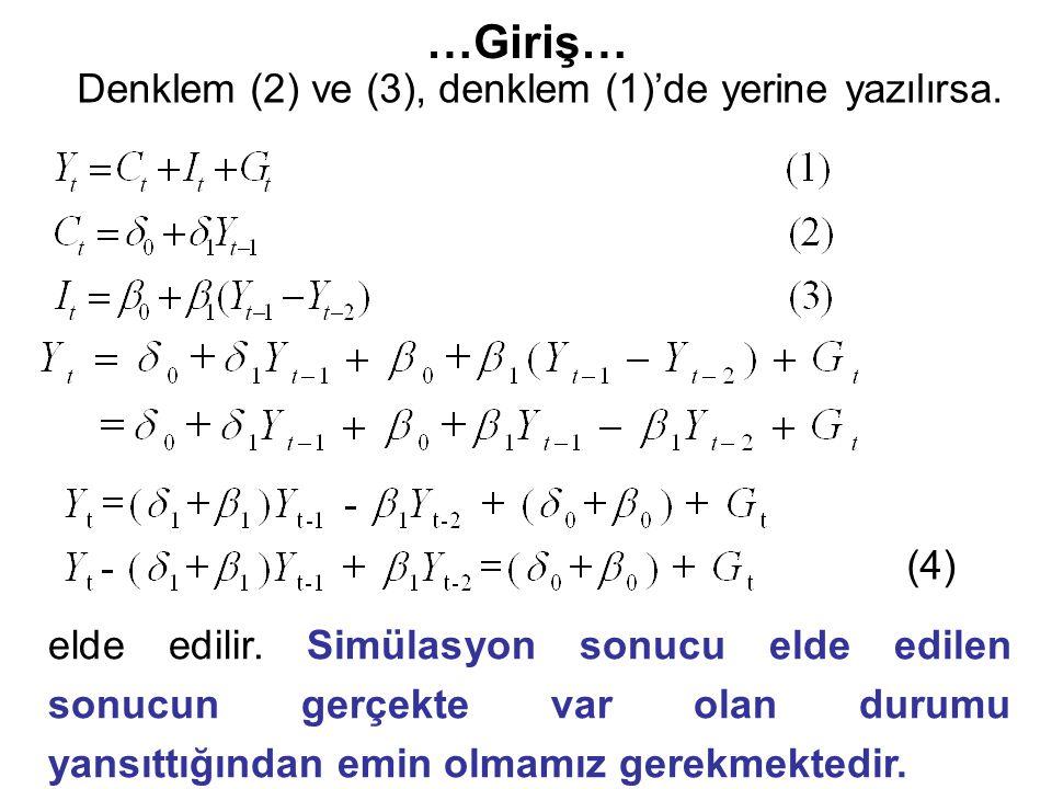 …Giriş… Denklem (2) ve (3), denklem (1)'de yerine yazılırsa.